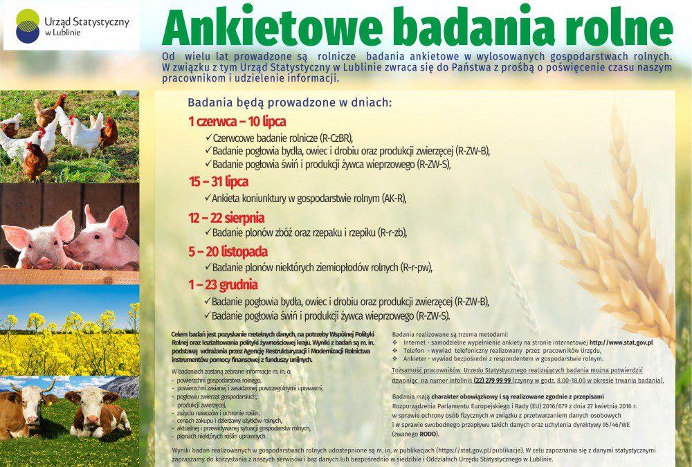 Miniaturka artykułu Ankietowe badania rolne.